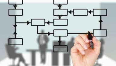 Descubra a importância do fluxograma de uma empresa